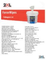 force-pathogens-list