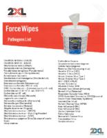 force-pathogens-list