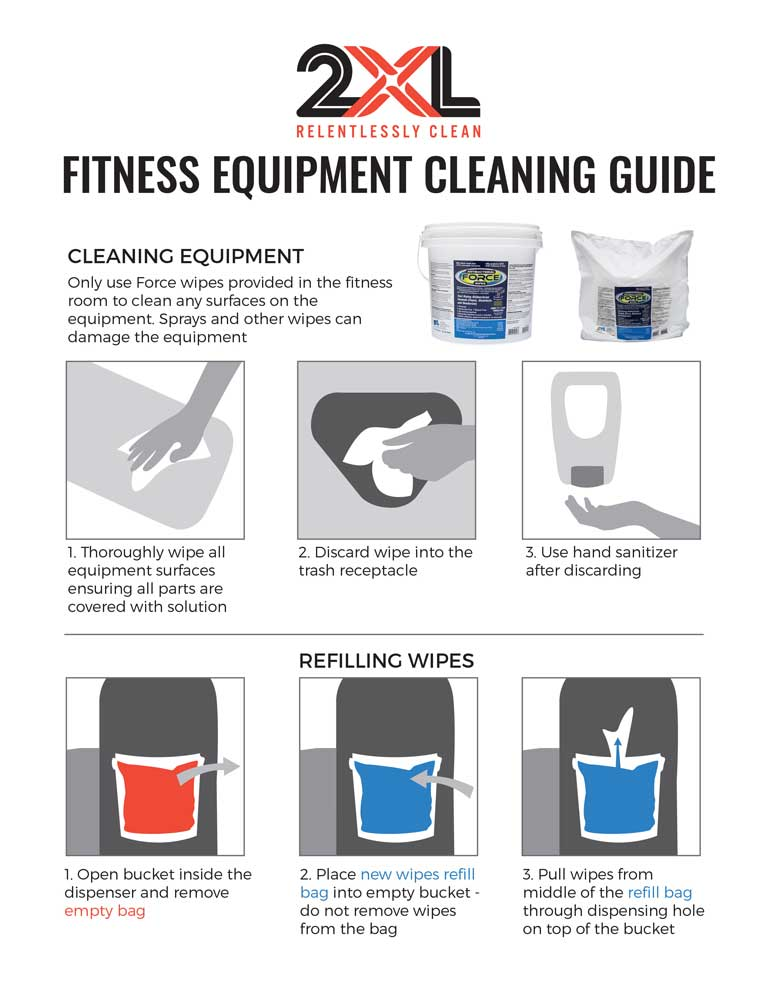 Fitness Equipment Cleaning Guide.